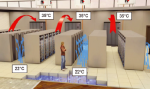 merkezi-iklimlendirme-sistem